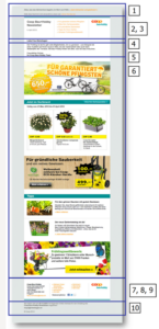 Elemente eines Newsletters | wifimaku.com
